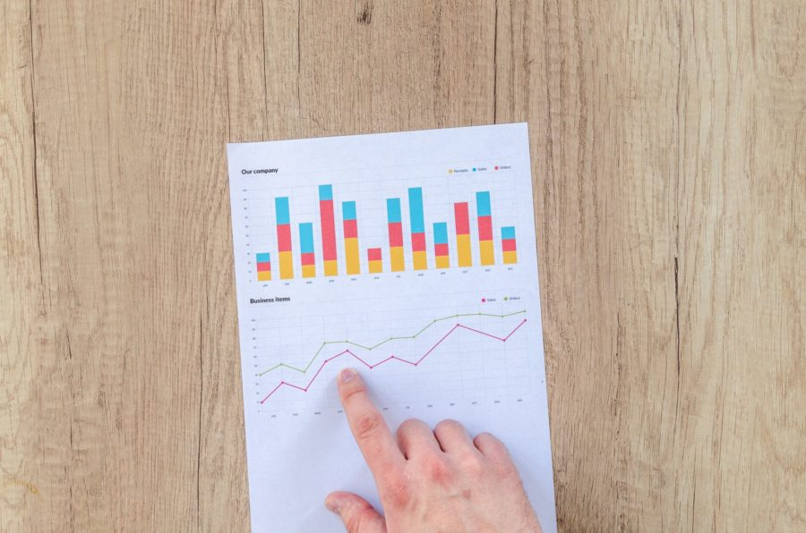 I dati sono il nostro premio per aver compreso come usare google analytcs