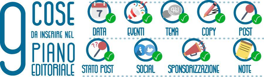 Infografica: Piano Editoriale per i Social Network