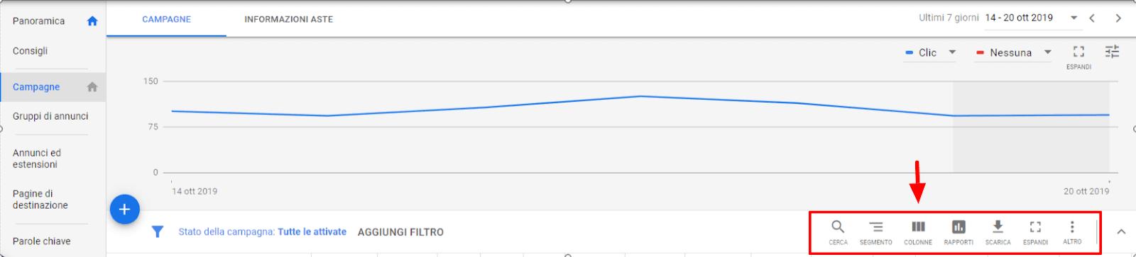 Metriche Google Ads - Dove trovarle