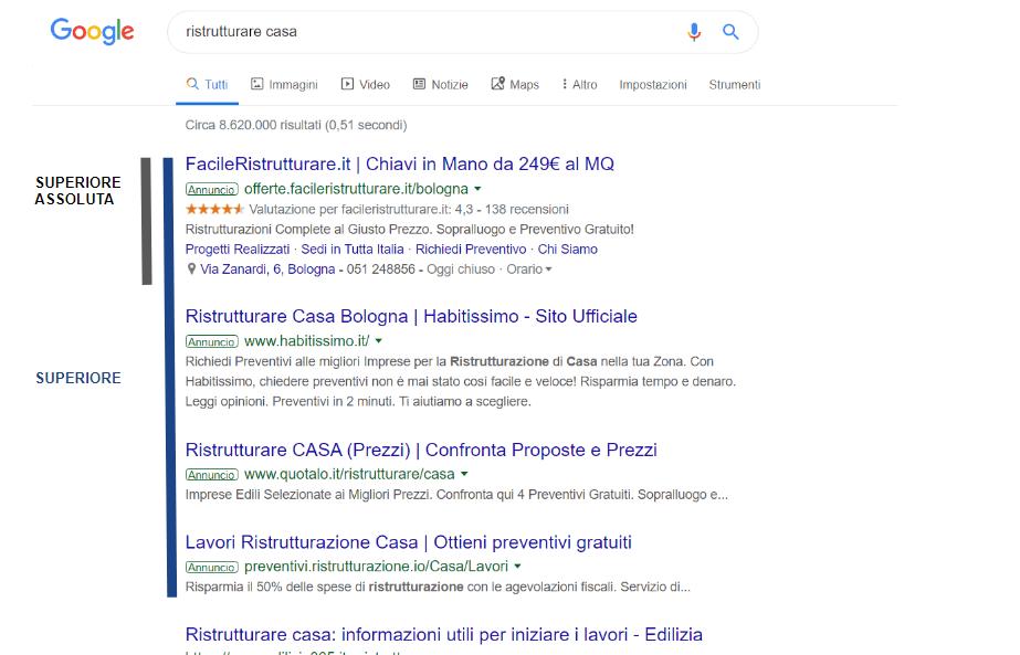 SERP Google - Superiore e Superiore Assoluta